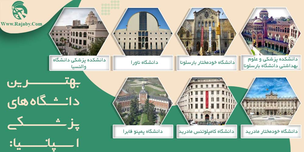 بهترین دانشگاه های پزشکی اسپانیا