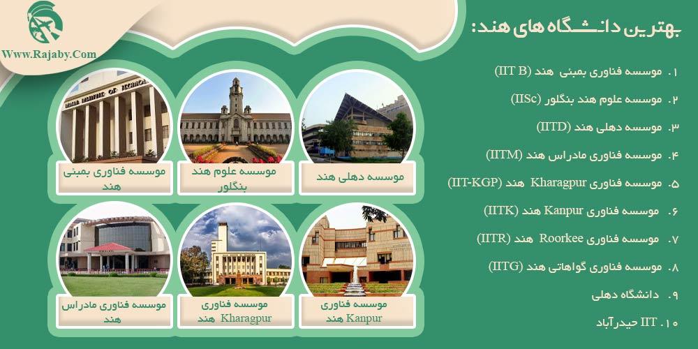 بهترین دانشگاه های هند