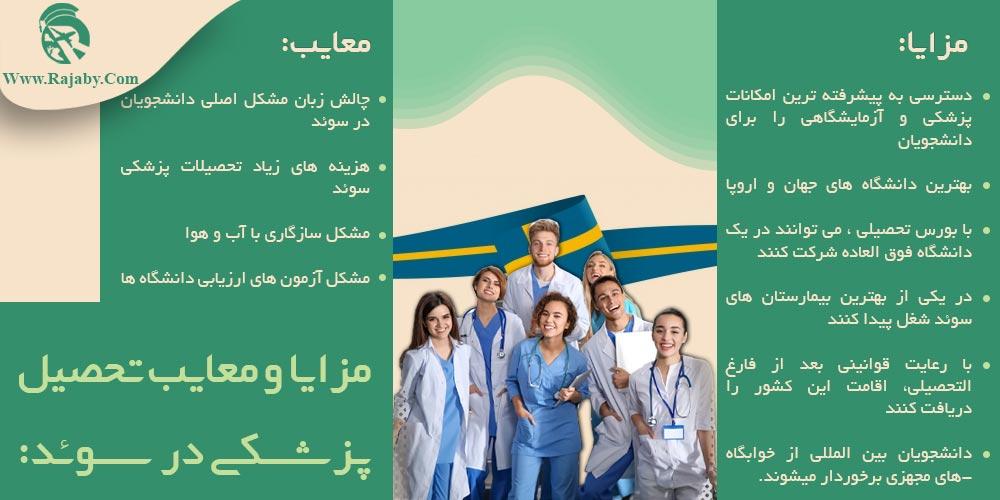 مزایا و معایب تحصیل پزشکی در سوئد