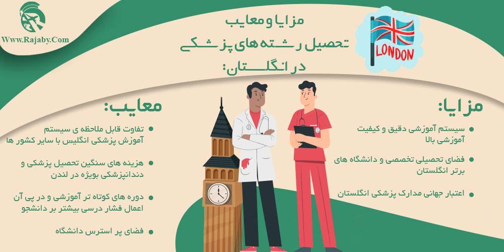 مزایا و معایب تحصیل رشته های پزشکی در انگلستان