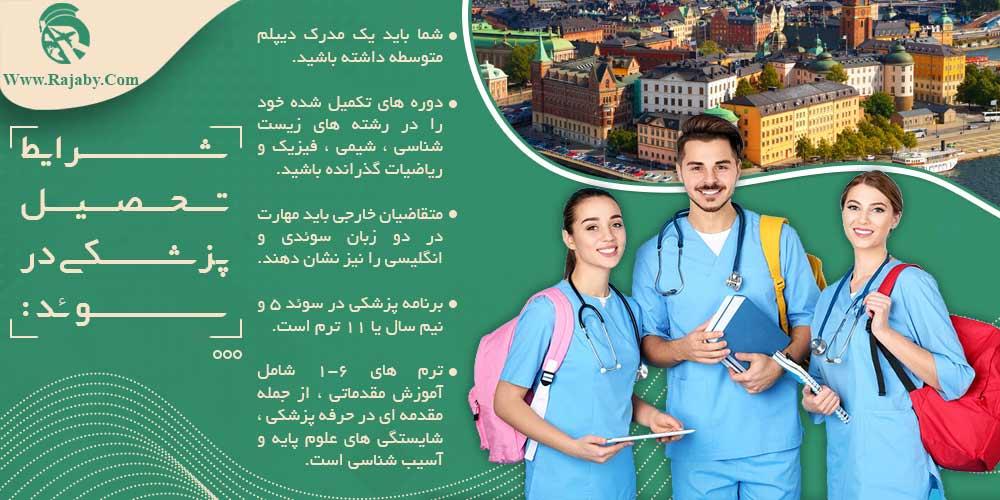 شرایط تحصیل پزشکی در سوئد