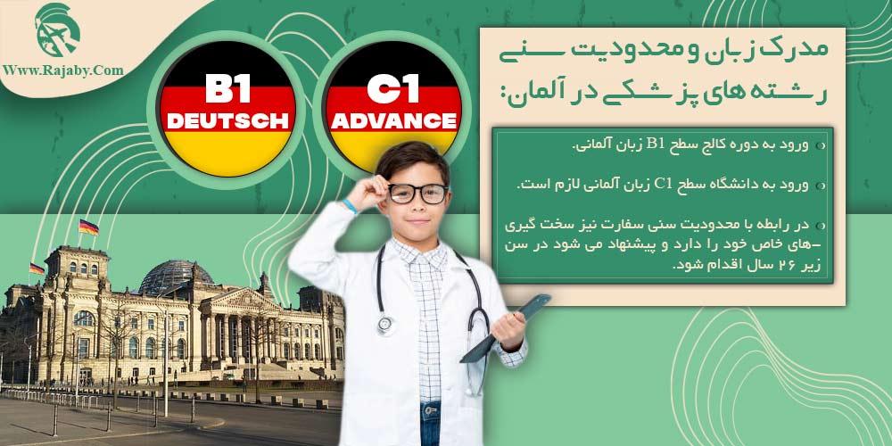 مدرک زبان و محدودیت سنی رشته های پزشکی در آلمان