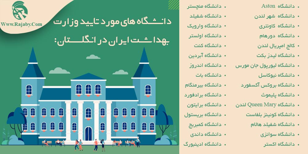 دانشگاه های مورد تائید وزارت بهداشت ایران در انگلستان