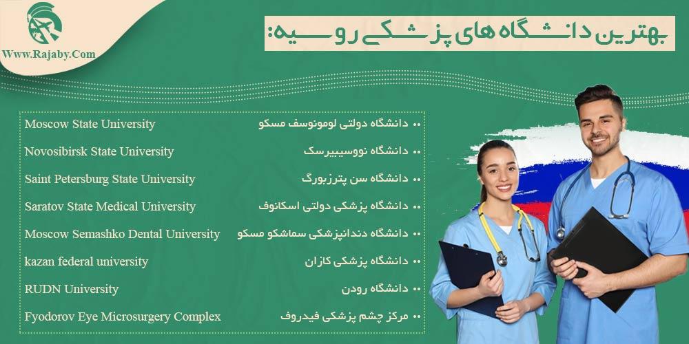 بهترین دانشگاه های پزشکی روسیه