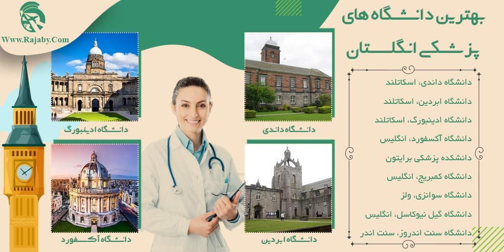 بهترین دانشگاه های پزشکی انگلستان