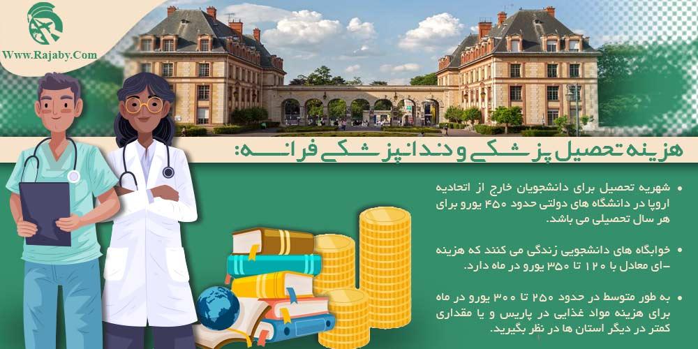 هزینه تحصیل پزشکی و دندانپزشکی فرانسه
