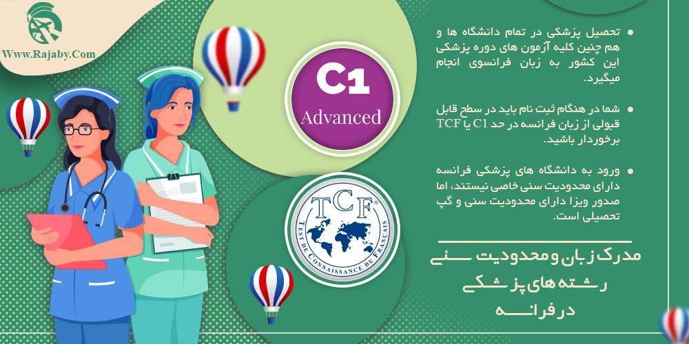 مدرک زبان و محدودیت سنی رشته های پزشکی در فرانسه