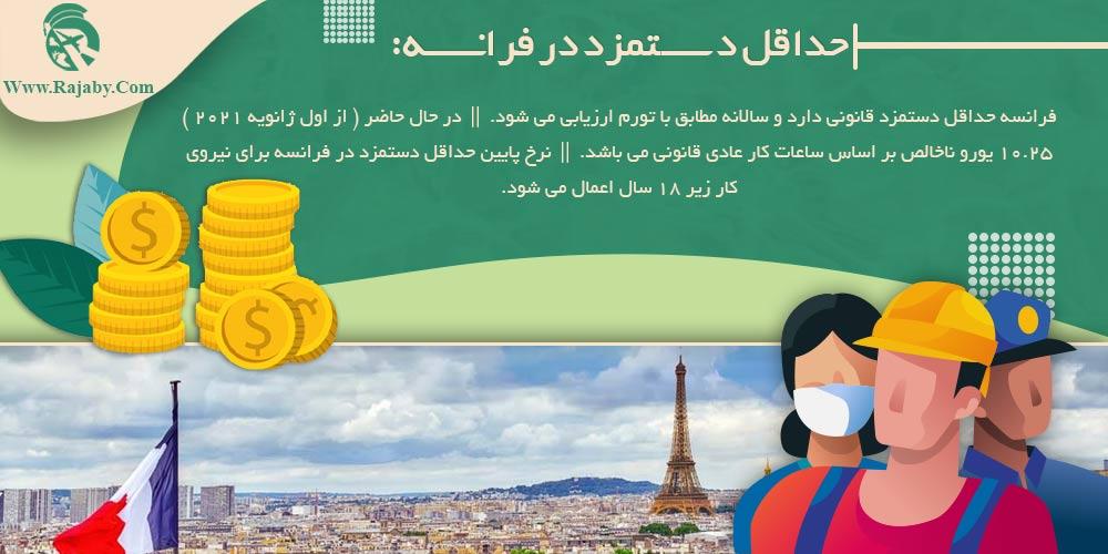حداقل دستمزد در فرانسه