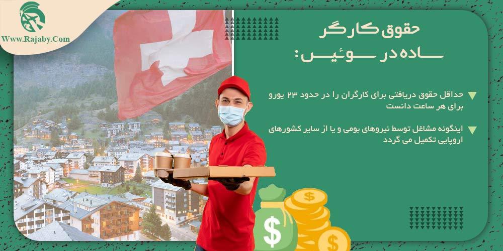 حقوق کارگر ساده در سوئیس
