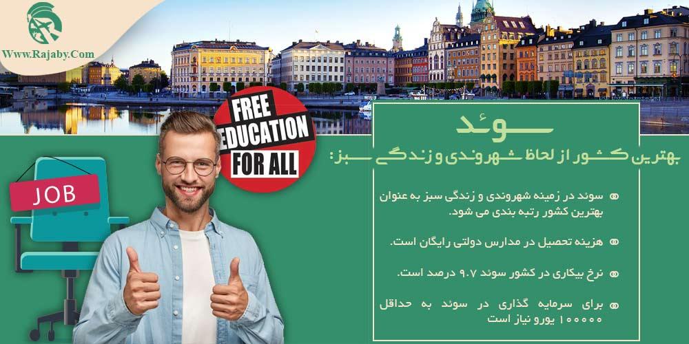 سوئد ، بهترین کشور از لحاظ شهروندی و زندگی سبز