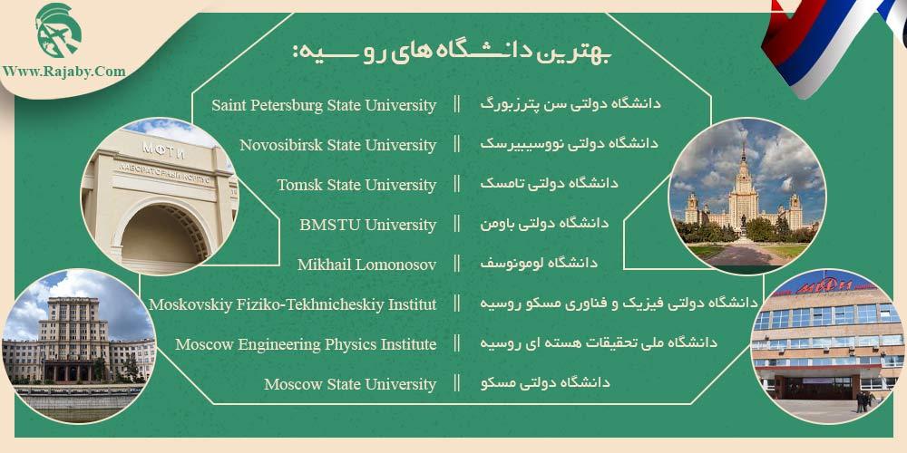 بهترین دانشگاه های روسیه