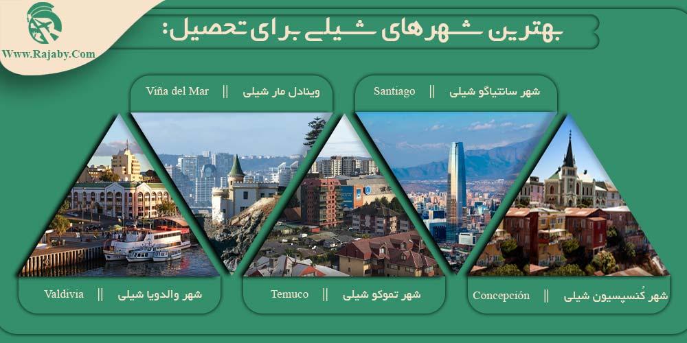 بهترین شهرهای شیلی برای تحصیل
