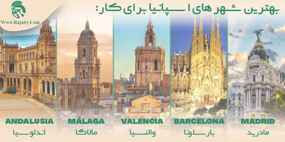 بهترین شهر های اسپانیا برای کار