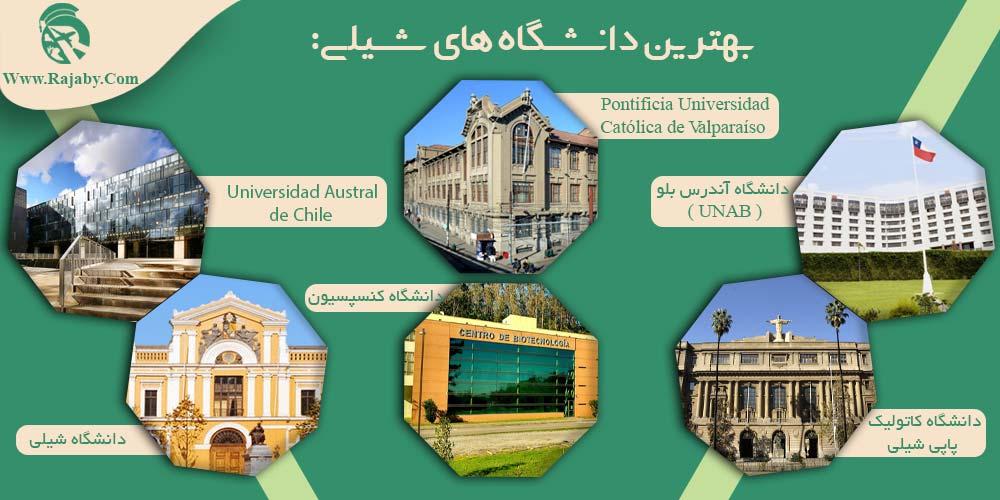 بهترین دانشگاه های شیلی