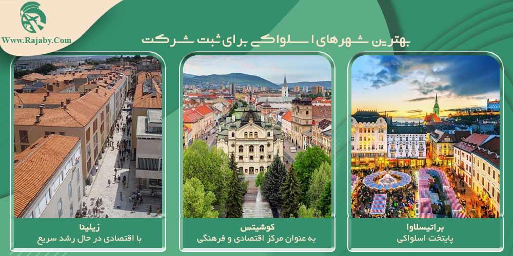 بهترین شهرهای اسلواکی برای ثبت شرکت