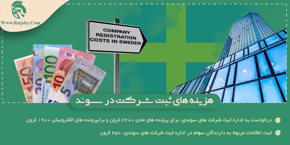 هزینه های ثبت شرکت در سوئد