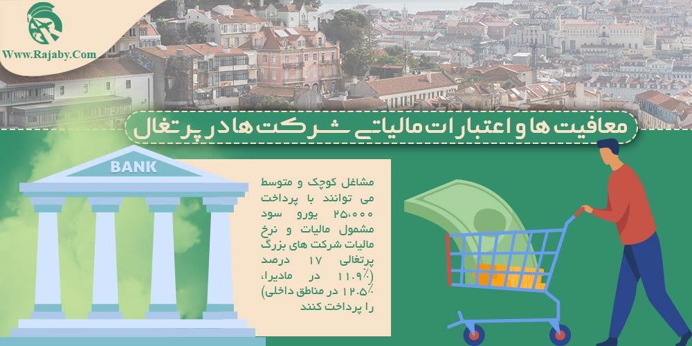 معافیت ها و اعتبارات مالیاتی شرکت ها در پرتغال